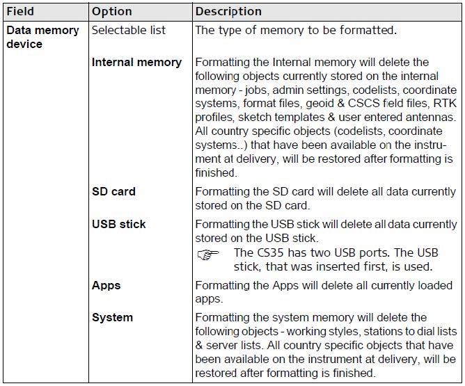 format memory table